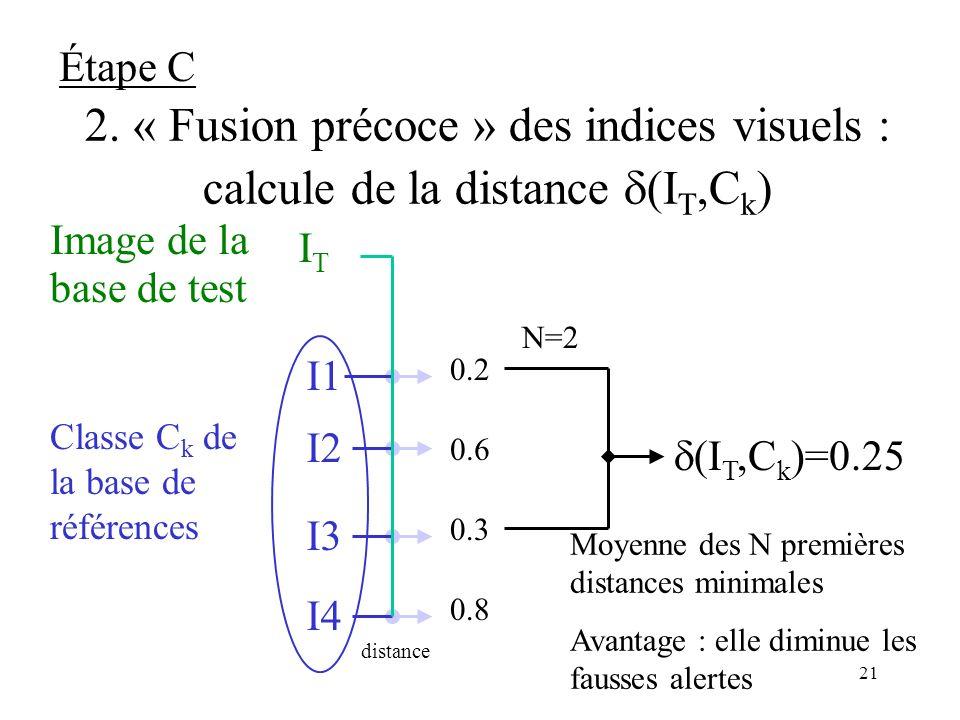 20 Étape C 1.Classification textuelle pure Vecteur moyen normalisé pour chaque classe Classe textuelle de limage I T : 2.Classification visuelle pure avec définie ci-après.