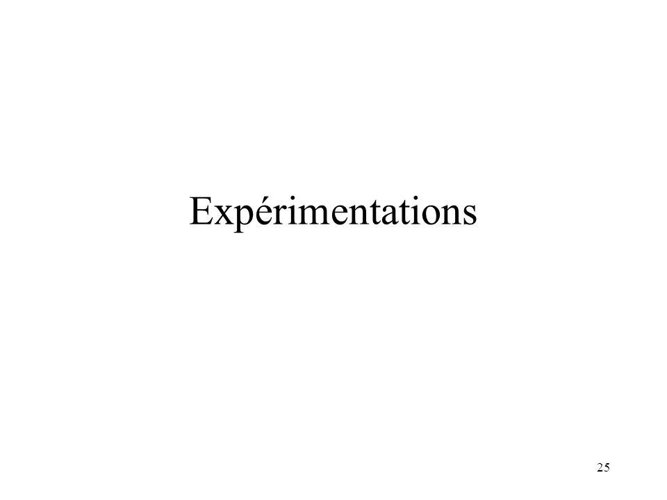 24 3. Définitions des pondérations Soit TE(j) le taux derreur du classifieur utilisant les attributs A j Élévation à la puissance p pour contraster le