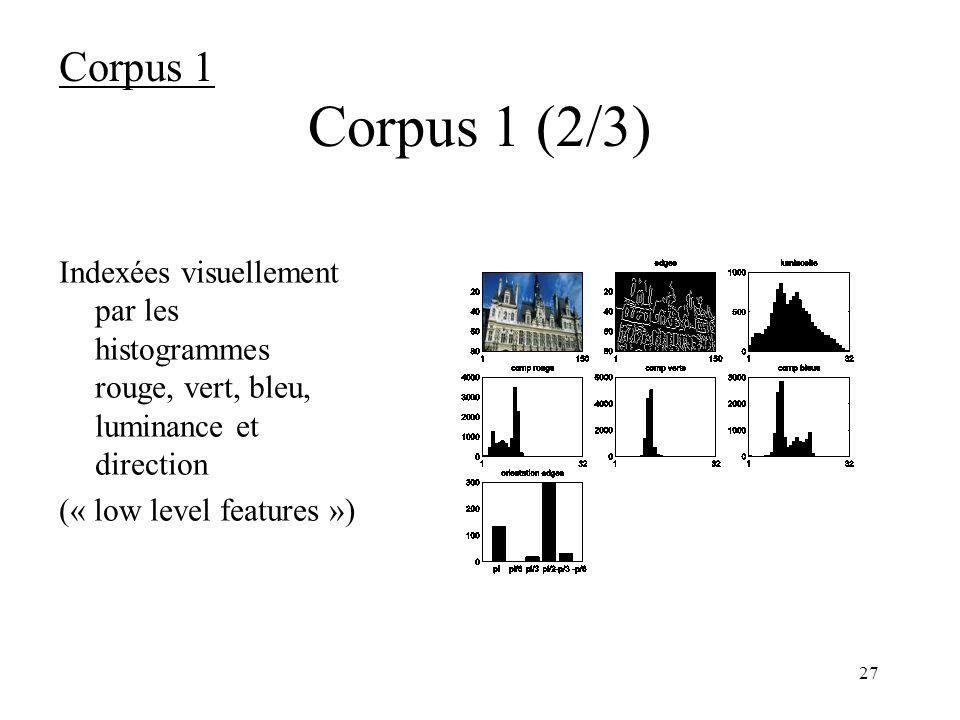 26 Corpus 1 (1/3) 600 photos de presse Indexées textuellement par une iconographe à partir des mot- clés extraits dun thésaurus Stockées dans des fiches XML suivant la DTD de MPEG-7 Corpus 1