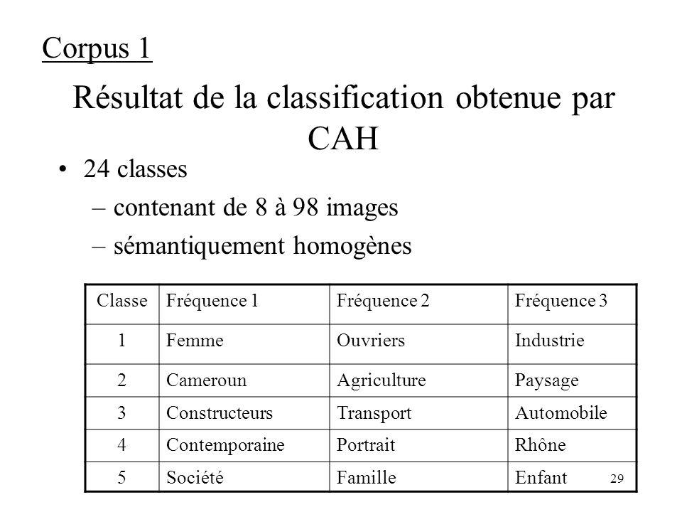 28 Corpus 1 (3/3) Segmentation en 4 régions dintérêts pour éliminer le bruit de fond de limage Corpus 1 Chaque région dintérêt possède les 5 mêmes typ