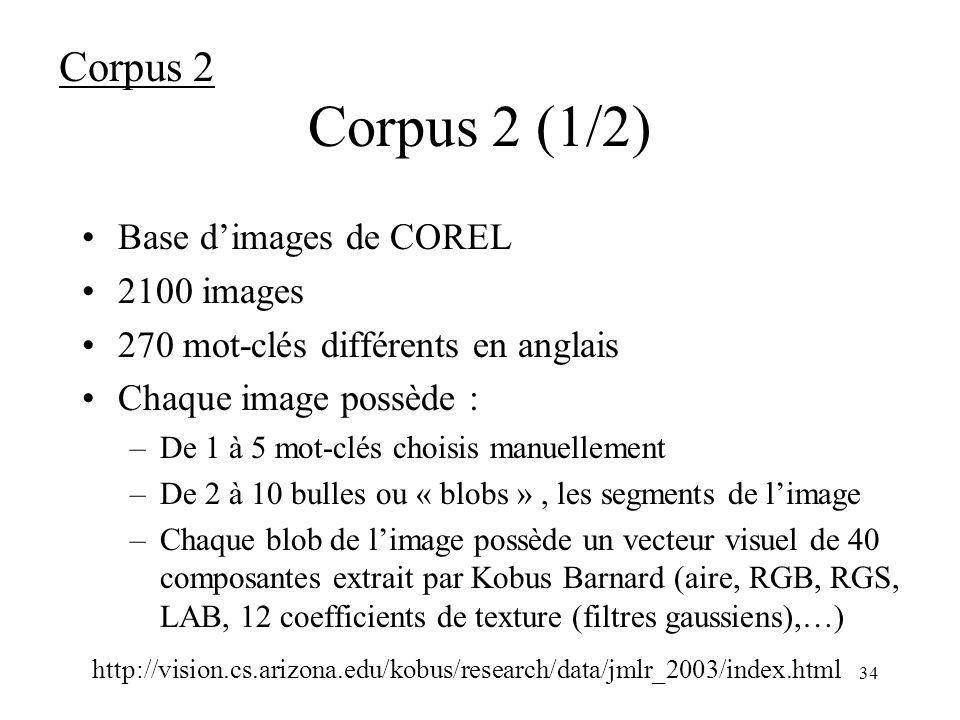 33 Résultat final : rehaussement visuo-textuel Résultats Textuelle sans thésaurus Fusion visuo- textuelle Gain Taux derreur 13.72%6.27%+54.3% Corpus 1