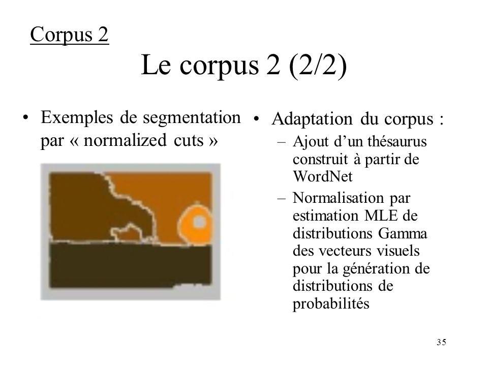 34 Corpus 2 (1/2) Base dimages de COREL 2100 images 270 mot-clés différents en anglais Chaque image possède : –De 1 à 5 mot-clés choisis manuellement –De 2 à 10 bulles ou « blobs », les segments de limage –Chaque blob de limage possède un vecteur visuel de 40 composantes extrait par Kobus Barnard (aire, RGB, RGS, LAB, 12 coefficients de texture (filtres gaussiens),…) Corpus 2 http://vision.cs.arizona.edu/kobus/research/data/jmlr_2003/index.html