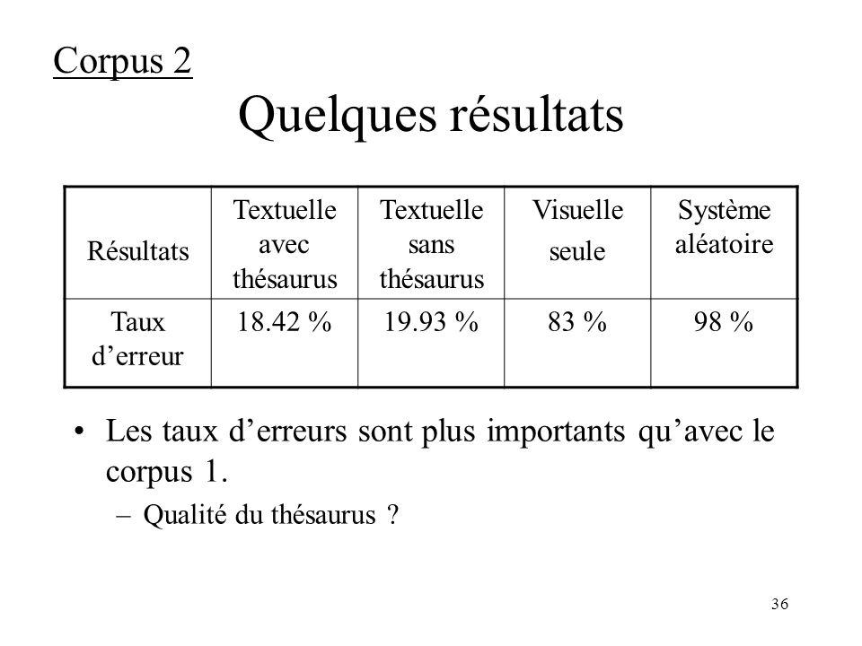 35 Le corpus 2 (2/2) Adaptation du corpus : –Ajout dun thésaurus construit à partir de WordNet –Normalisation par estimation MLE de distributions Gamm