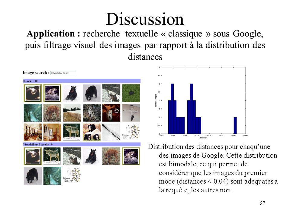 36 Quelques résultats Résultats Textuelle avec thésaurus Textuelle sans thésaurus Visuelle seule Système aléatoire Taux derreur 18.42 %19.93 %83 %98 % Les taux derreurs sont plus importants quavec le corpus 1.