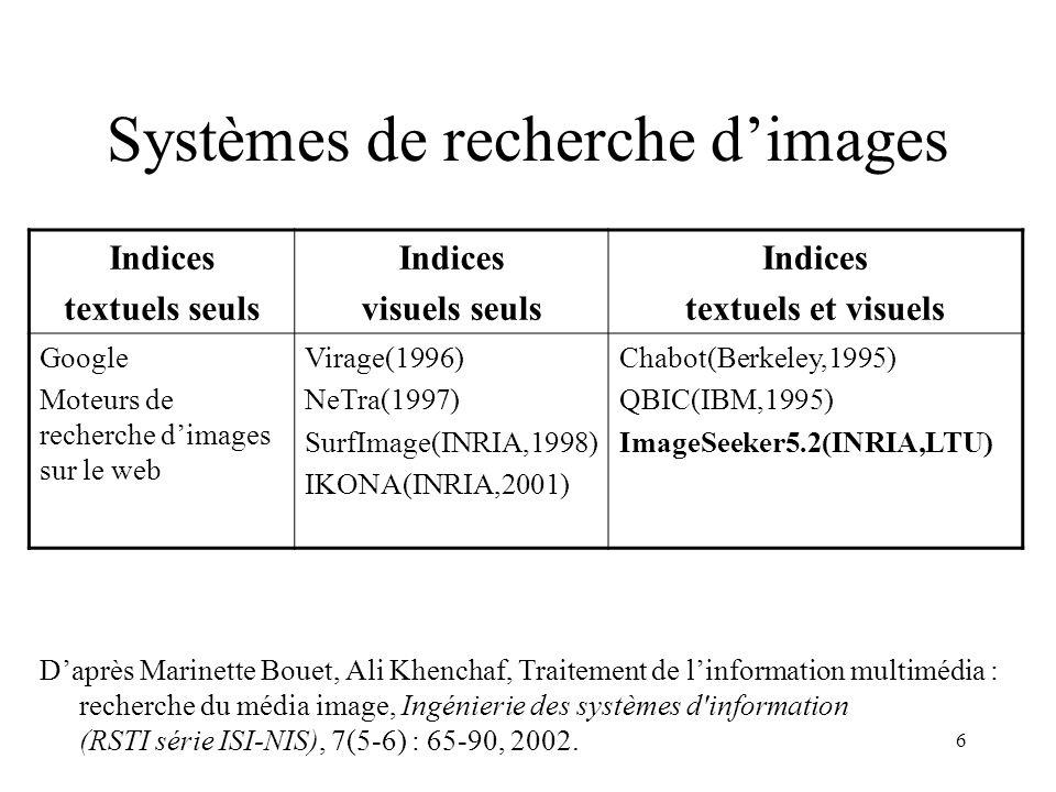 5 Nature des indices Indices textuels : –Indexation manuelle : mot-clés, metadata, annotation… –Indexation automatique : mots clés de la légende, du t