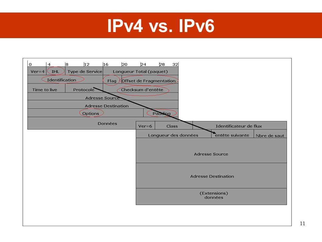 IPv4 vs. IPv6 11