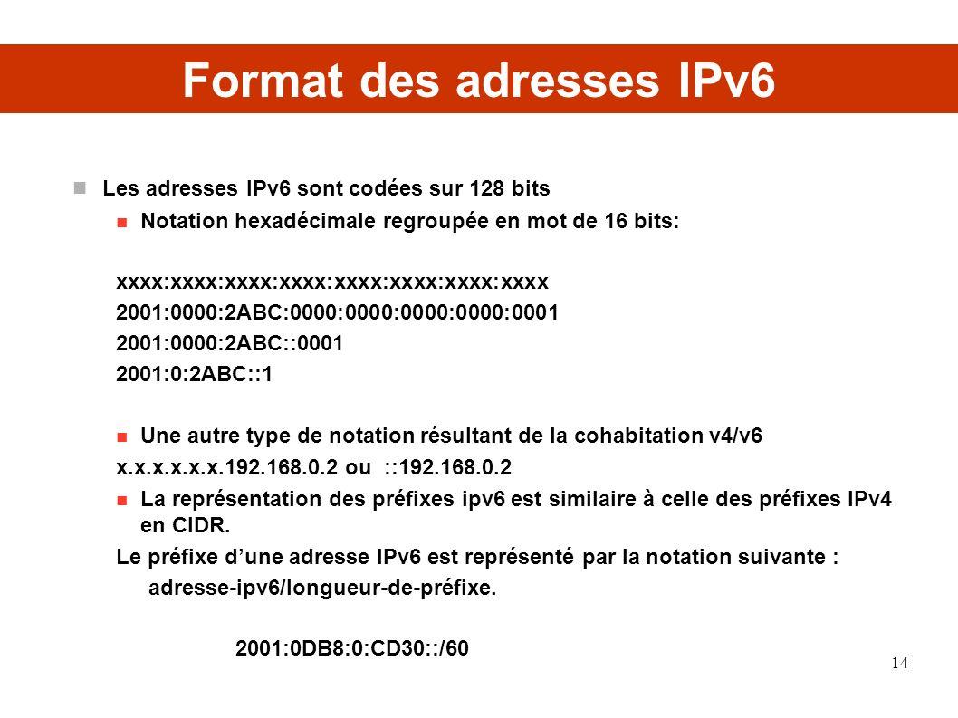 Format des adresses IPv6 Les adresses IPv6 sont codées sur 128 bits Notation hexadécimale regroupée en mot de 16 bits: xxxx:xxxx:xxxx:xxxx:xxxx:xxxx:xxxx:xxxx 2001:0000:2ABC:0000:0000:0000:0000:0001 2001:0000:2ABC::0001 2001:0:2ABC::1 Une autre type de notation résultant de la cohabitation v4/v6 x.x.x.x.x.x.192.168.0.2 ou ::192.168.0.2 La représentation des préfixes ipv6 est similaire à celle des préfixes IPv4 en CIDR.