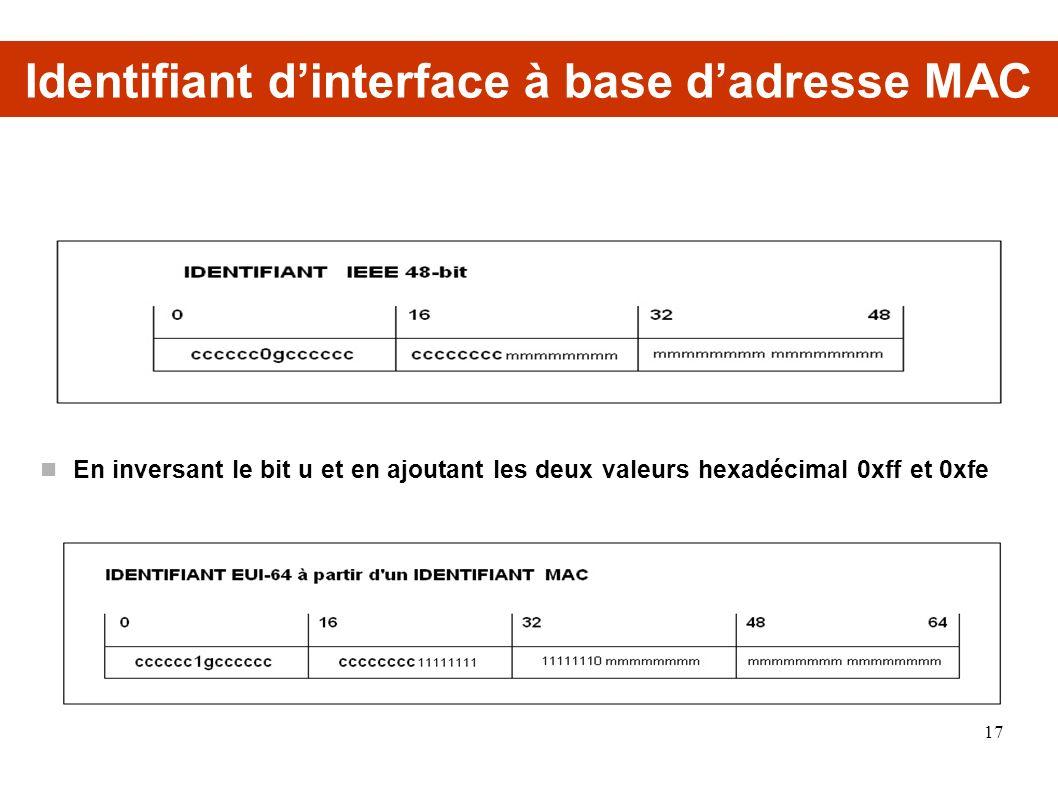 Identifiant dinterface à base dadresse MAC En inversant le bit u et en ajoutant les deux valeurs hexadécimal 0xff et 0xfe 17
