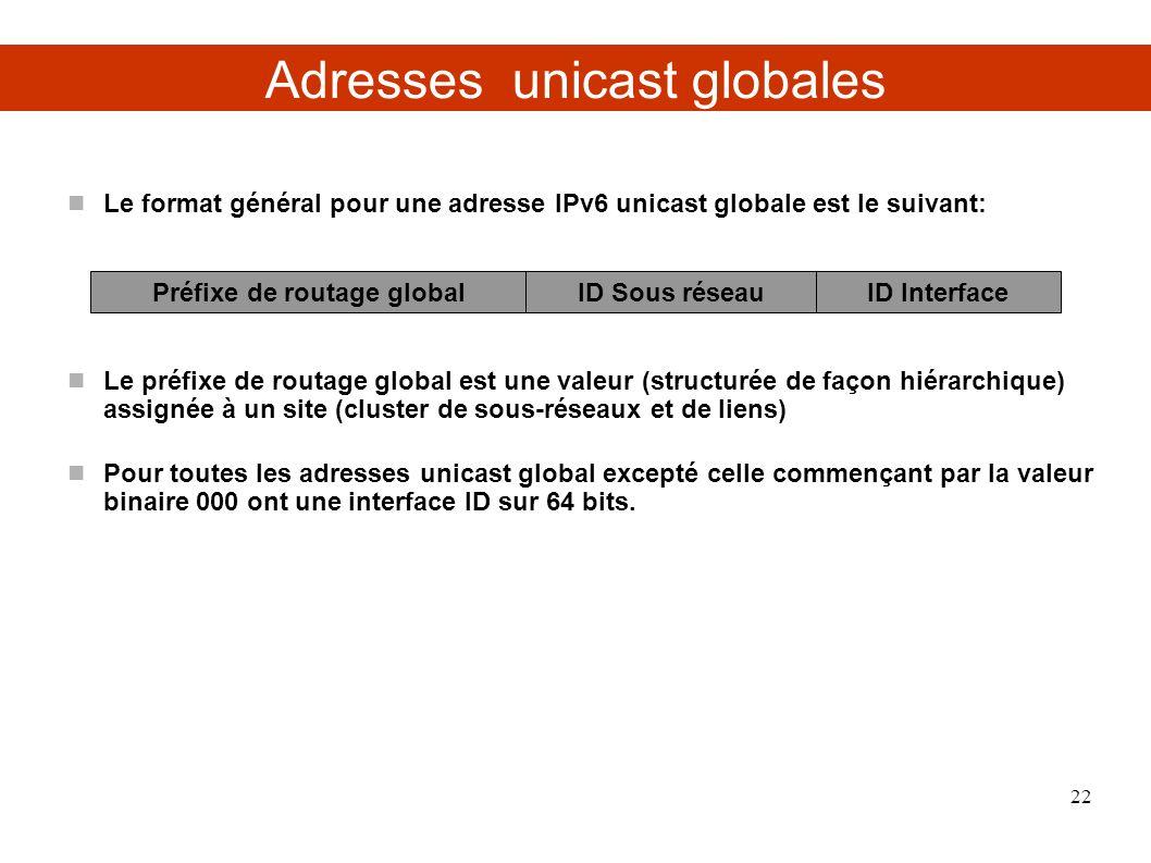 Adresses unicast globales Le format général pour une adresse IPv6 unicast globale est le suivant: Le préfixe de routage global est une valeur (structurée de façon hiérarchique) assignée à un site (cluster de sous-réseaux et de liens) Pour toutes les adresses unicast global excepté celle commençant par la valeur binaire 000 ont une interface ID sur 64 bits.