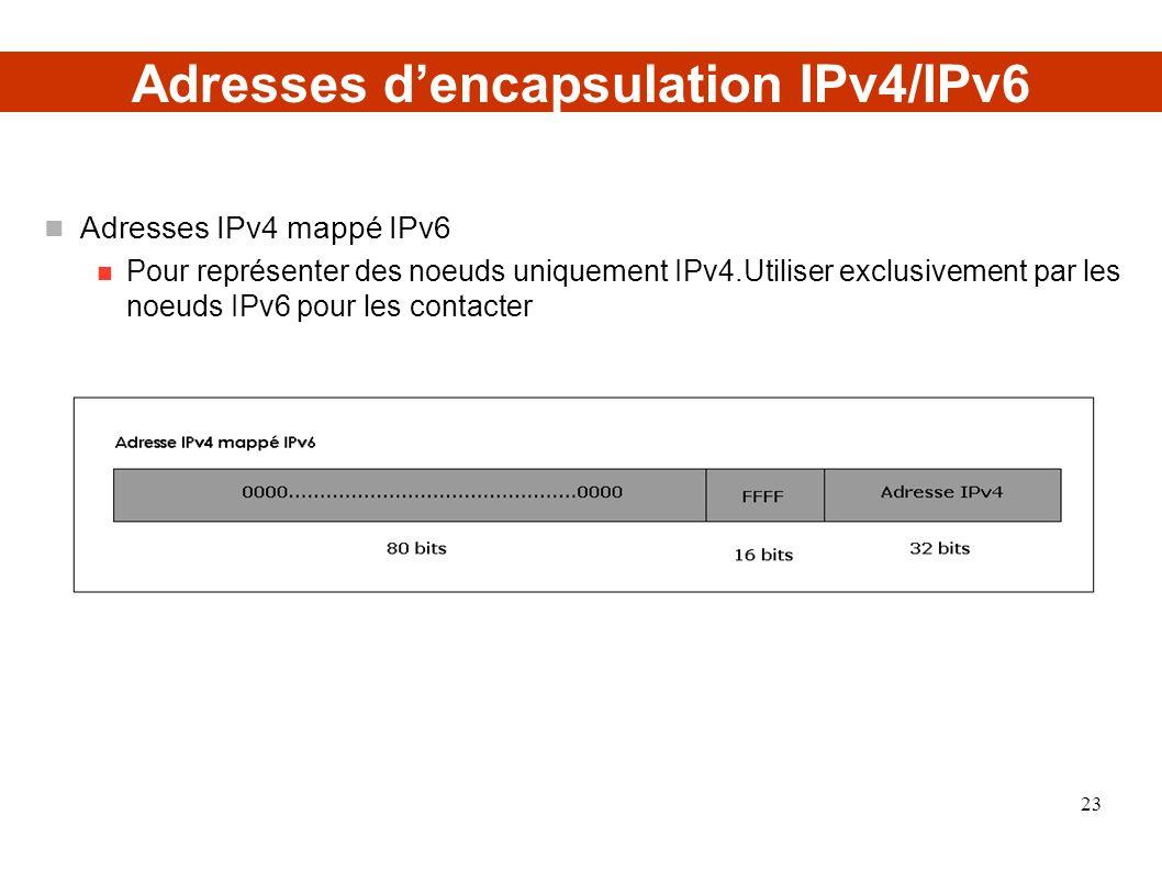 Adresses dencapsulation IPv4/IPv6 Adresses IPv4 mappé IPv6 Pour représenter des noeuds uniquement IPv4.Utiliser exclusivement par les noeuds IPv6 pour