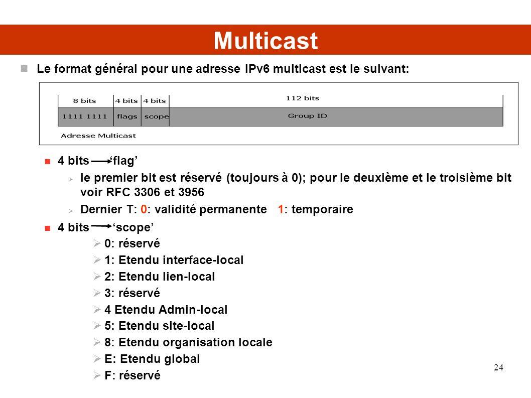 Multicast Le format général pour une adresse IPv6 multicast est le suivant: 4 bits flag le premier bit est réservé (toujours à 0); pour le deuxième et le troisième bit voir RFC 3306 et 3956 Dernier T: 0: validité permanente 1: temporaire 4 bits scope 0: réservé 1: Etendu interface-local 2: Etendu lien-local 3: réservé 4 Etendu Admin-local 5: Etendu site-local 8: Etendu organisation locale E: Etendu global F: réservé 24