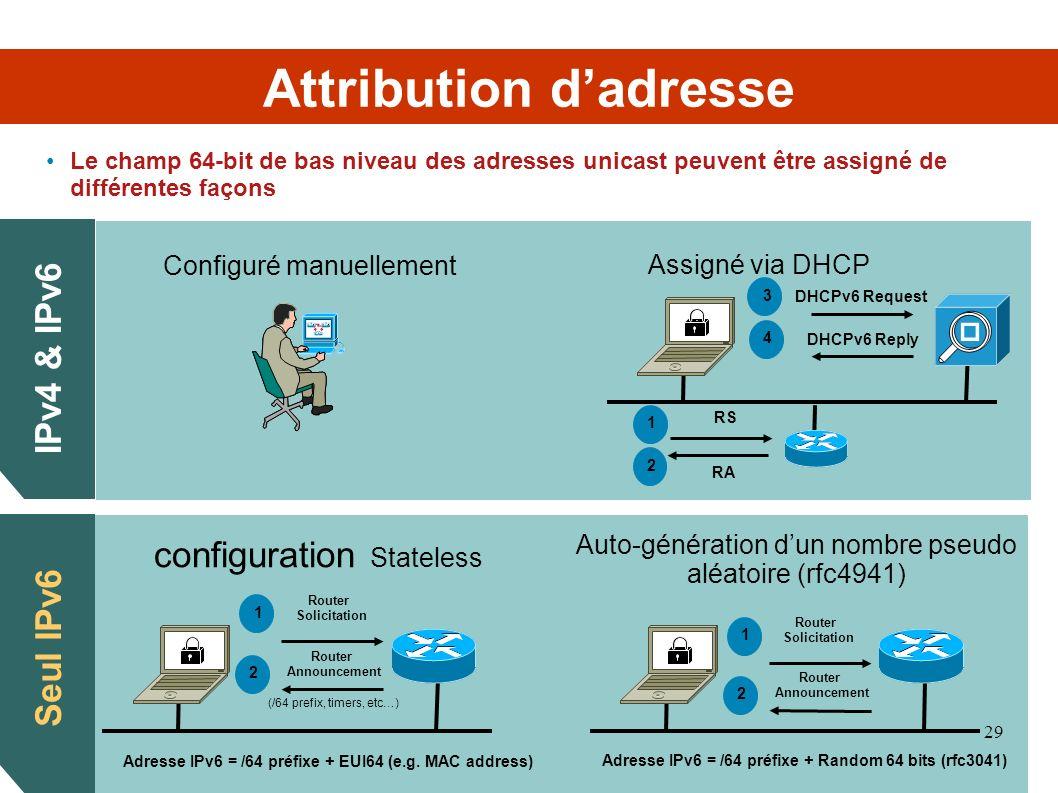 Attribution dadresse Le champ 64-bit de bas niveau des adresses unicast peuvent être assigné de différentes façons Configuré manuellement configuration Stateless Assigné via DHCP Auto-génération dun nombre pseudo aléatoire (rfc4941) DHCPv6 Request DHCPv6 Reply Router Solicitation Router Announcement 2 1 Router Solicitation Router Announcement 2 1 (/64 prefix, timers, etc…) Adresse IPv6 = /64 préfixe + EUI64 (e.g.