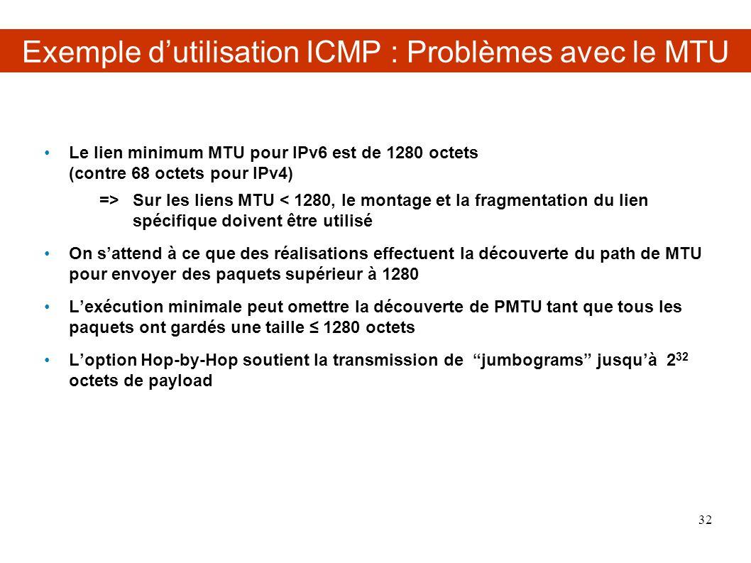 Le lien minimum MTU pour IPv6 est de 1280 octets (contre 68 octets pour IPv4) =>Sur les liens MTU < 1280, le montage et la fragmentation du lien spécifique doivent être utilisé On sattend à ce que des réalisations effectuent la découverte du path de MTU pour envoyer des paquets supérieur à 1280 Lexécution minimale peut omettre la découverte de PMTU tant que tous les paquets ont gardés une taille 1280 octets Loption Hop-by-Hop soutient la transmission de jumbograms jusquà 2 32 octets de payload Exemple dutilisation ICMP : Problèmes avec le MTU 32