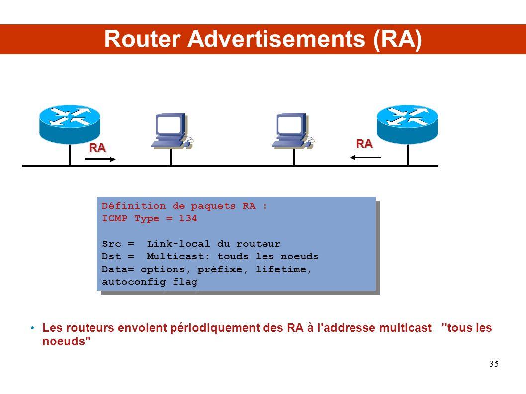 Router Advertisements (RA) RA RA Les routeurs envoient périodiquement des RA à l addresse multicast tous les noeuds Définition de paquets RA : ICMP Type = 134 Src = Link-local du routeur Dst = Multicast: touds les noeuds Data= options, préfixe, lifetime, autoconfig flag Définition de paquets RA : ICMP Type = 134 Src = Link-local du routeur Dst = Multicast: touds les noeuds Data= options, préfixe, lifetime, autoconfig flag 35