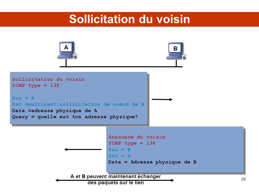 A A et B peuvent maintenant échanger des paquets sur le lien Sollicitation du voisin B Sollicitation du voisin ICMP type = 135 Src = A Dst =multicast:sollicitation de noeud de B Data =adresse physique de A Query = quelle est ton adresse physique.