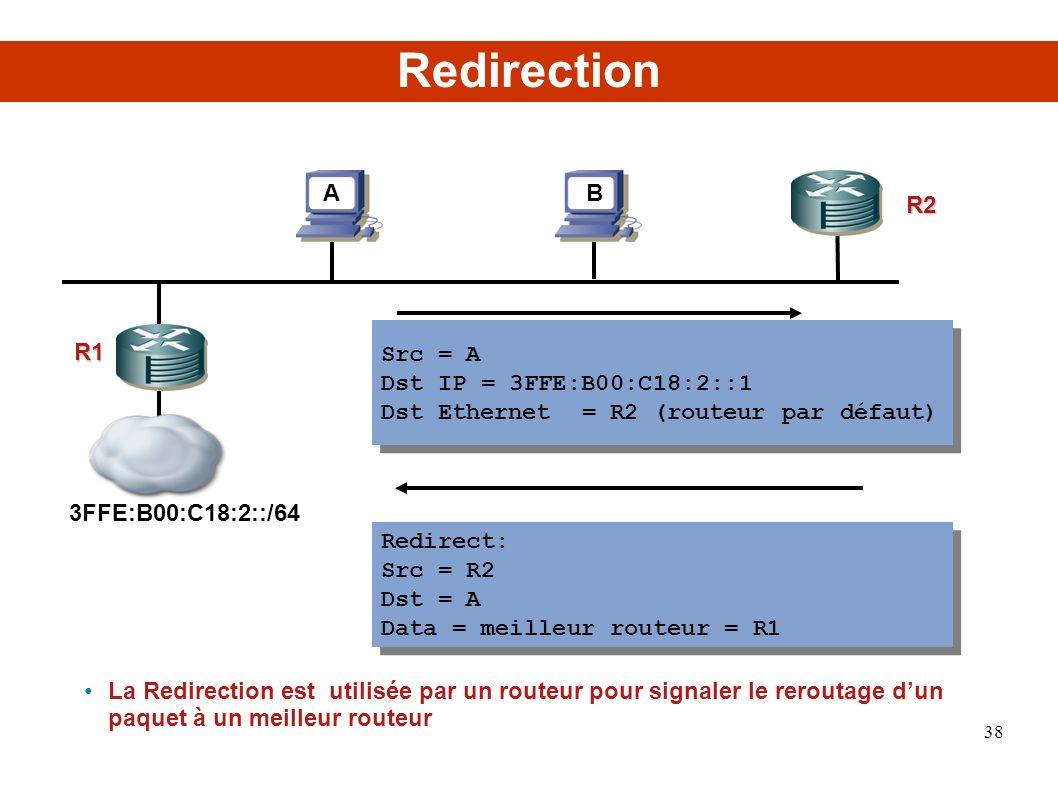 Redirection 3FFE:B00:C18:2::/64 R1 R2 La Redirection est utilisée par un routeur pour signaler le reroutage dun paquet à un meilleur routeur AB Src = A Dst IP = 3FFE:B00:C18:2::1 Dst Ethernet = R2 (routeur par défaut) Redirect: Src = R2 Dst = A Data = meilleur routeur = R1 Redirect: Src = R2 Dst = A Data = meilleur routeur = R1 38