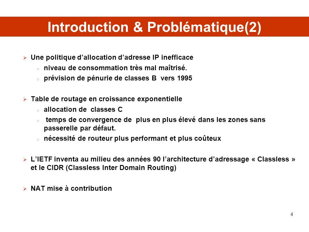 Introduction & Problématique(2) Une politique dallocation dadresse IP inefficace o niveau de consommation très mal maîtrisé. o prévision de pénurie de