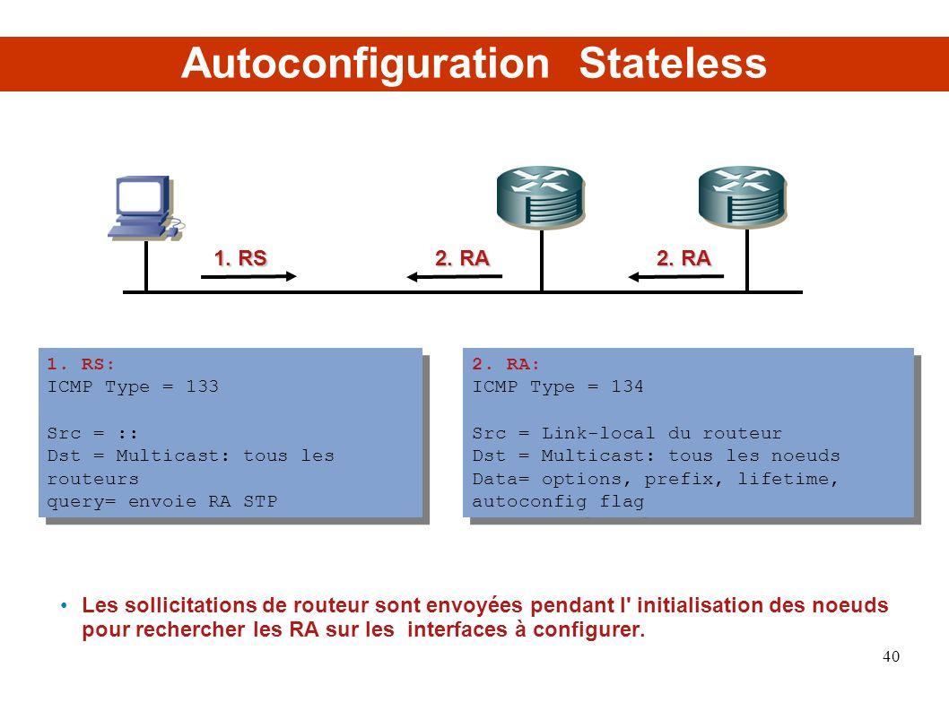 Autoconfiguration Stateless 2. RA 1. RS Les sollicitations de routeur sont envoyées pendant l' initialisation des noeuds pour rechercher les RA sur le