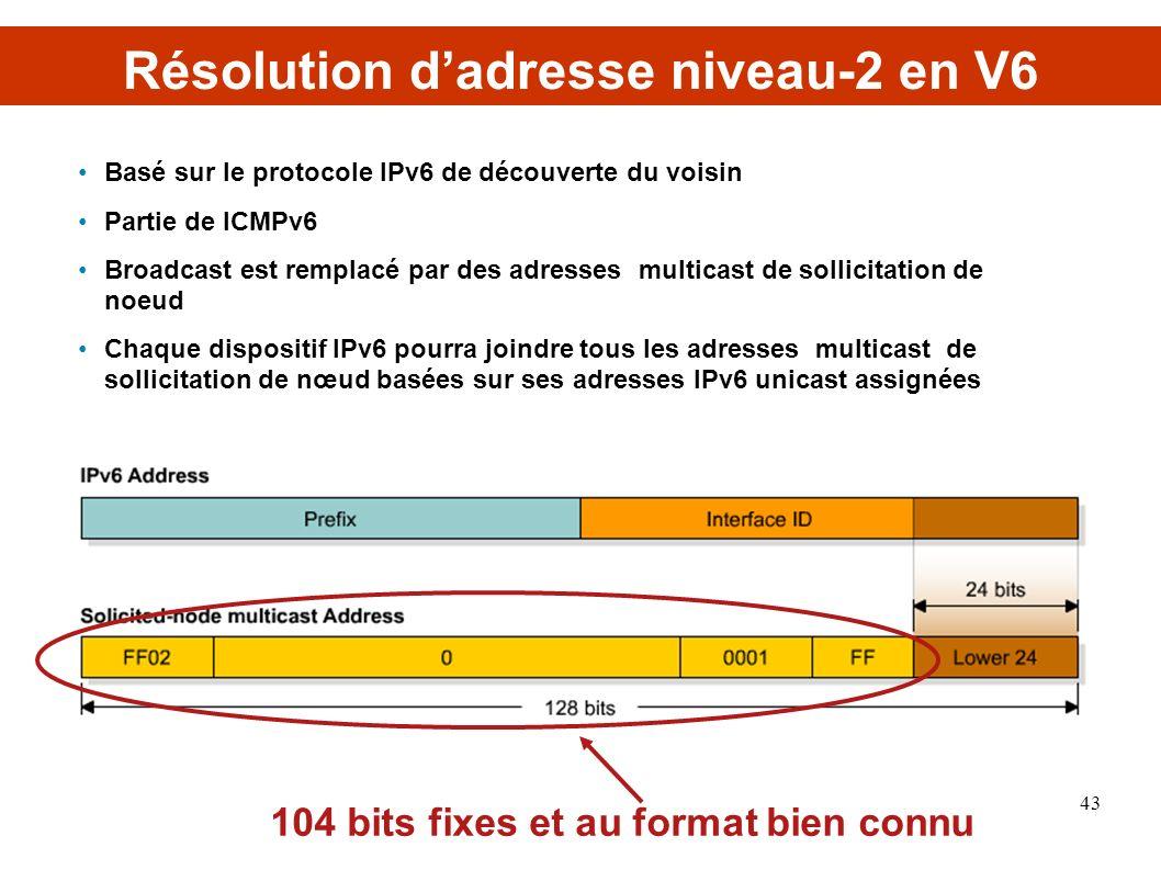 Résolution dadresse niveau-2 en V6 Basé sur le protocole IPv6 de découverte du voisin Partie de ICMPv6 Broadcast est remplacé par des adresses multica