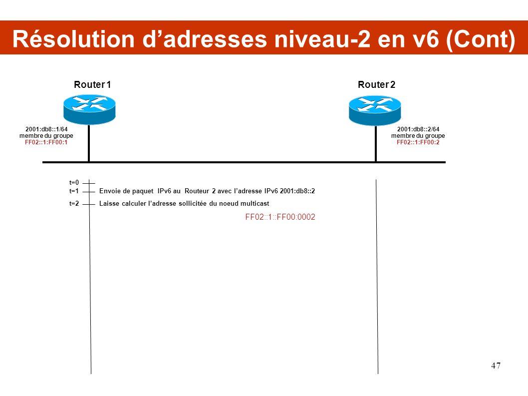 2001:db8::1/64 membre du groupe FF02::1:FF00:1 2001:db8::2/64 membre du groupe FF02::1:FF00:2 Router 1Router 2 t=0 t=1Envoie de paquet IPv6 au Routeur 2 avec ladresse IPv6 2001:db8::2 t=2Laisse calculer ladresse sollicitée du noeud multicast FF02::1::FF00:0002 Résolution dadresses niveau-2 en v6 (Cont) 47
