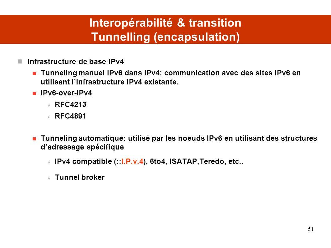 Interopérabilité & transition Tunnelling (encapsulation) Infrastructure de base IPv4 Tunneling manuel IPv6 dans IPv4: communication avec des sites IPv6 en utilisant linfrastructure IPv4 existante.