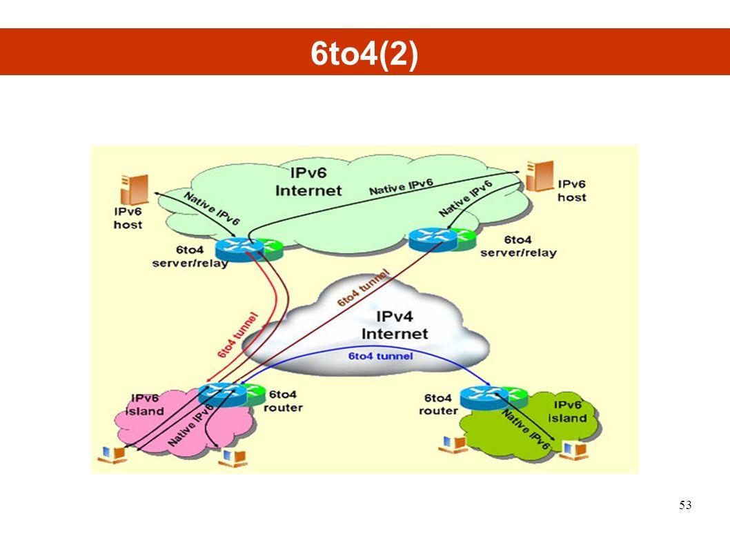 6to4(2) 53
