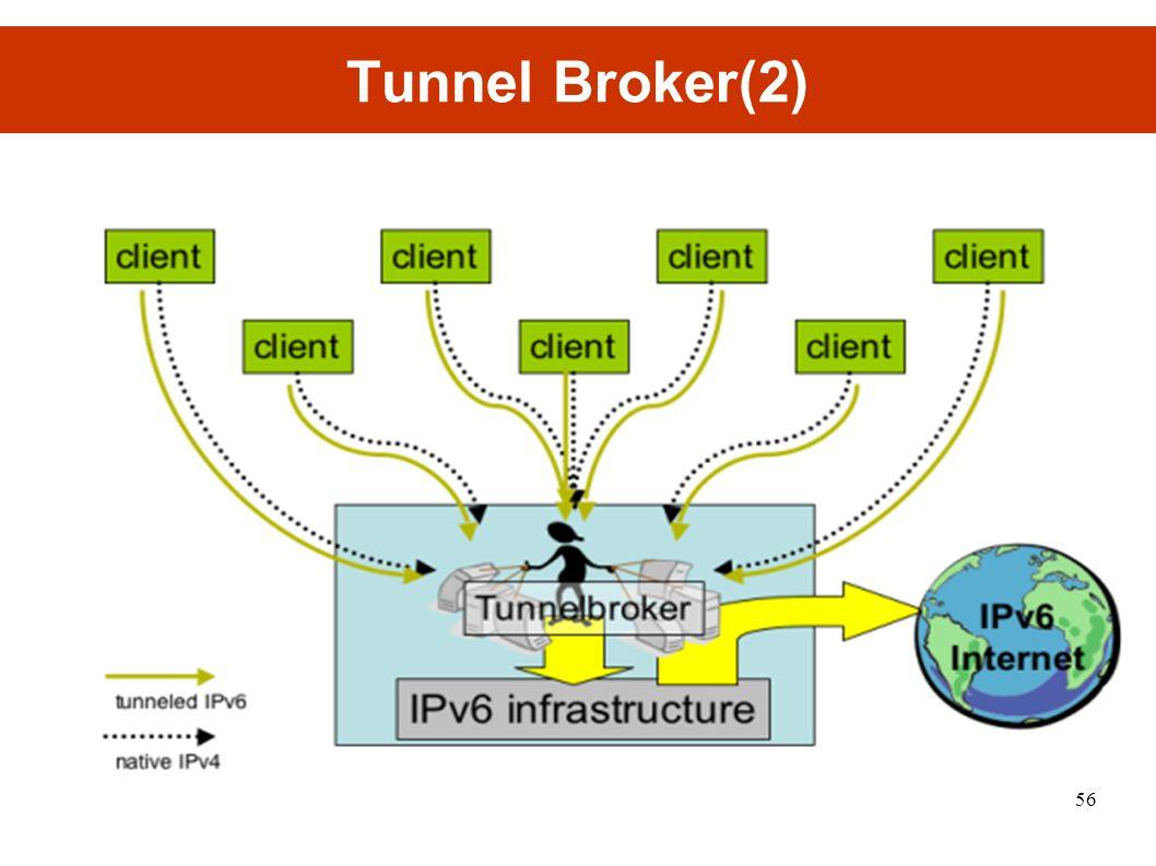 Tunnel Broker(2) 56