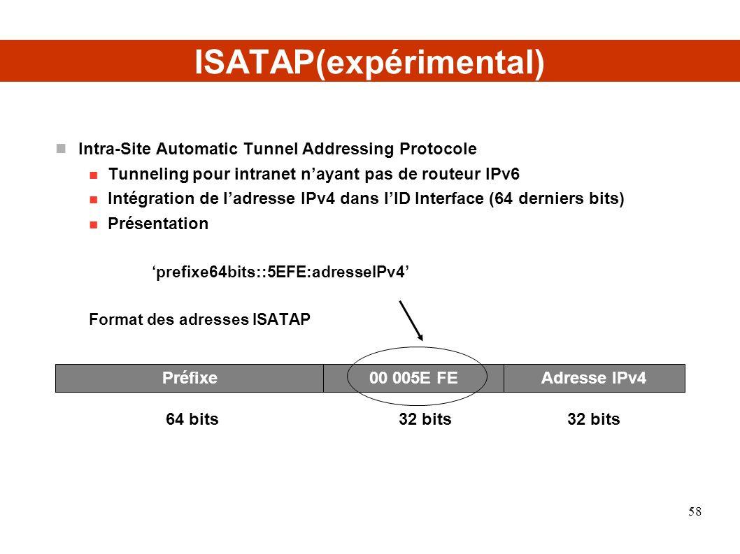 ISATAP(expérimental) Intra-Site Automatic Tunnel Addressing Protocole Tunneling pour intranet nayant pas de routeur IPv6 Intégration de ladresse IPv4 dans lID Interface (64 derniers bits) Présentation prefixe64bits::5EFE:adresseIPv4 Format des adresses ISATAP Préfixe00 005E FEAdresse IPv4 64 bits32 bits 58