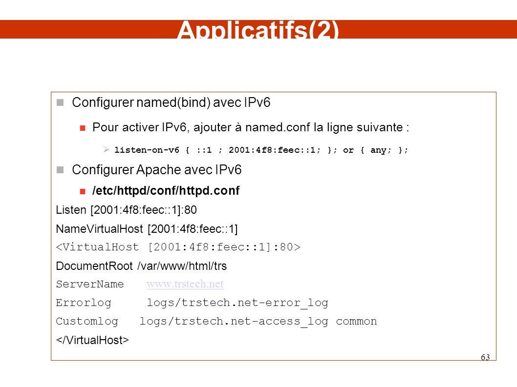 Applicatifs(2) Configurer named(bind) avec IPv6 Pour activer IPv6, ajouter à named.conf la ligne suivante : listen-on-v6 { ::1 ; 2001:4f8:feec::1; };