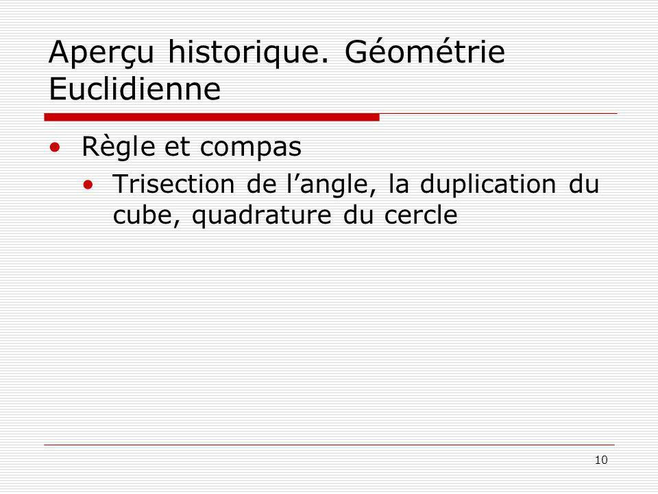 10 Aperçu historique. Géométrie Euclidienne Règle et compas Trisection de langle, la duplication du cube, quadrature du cercle