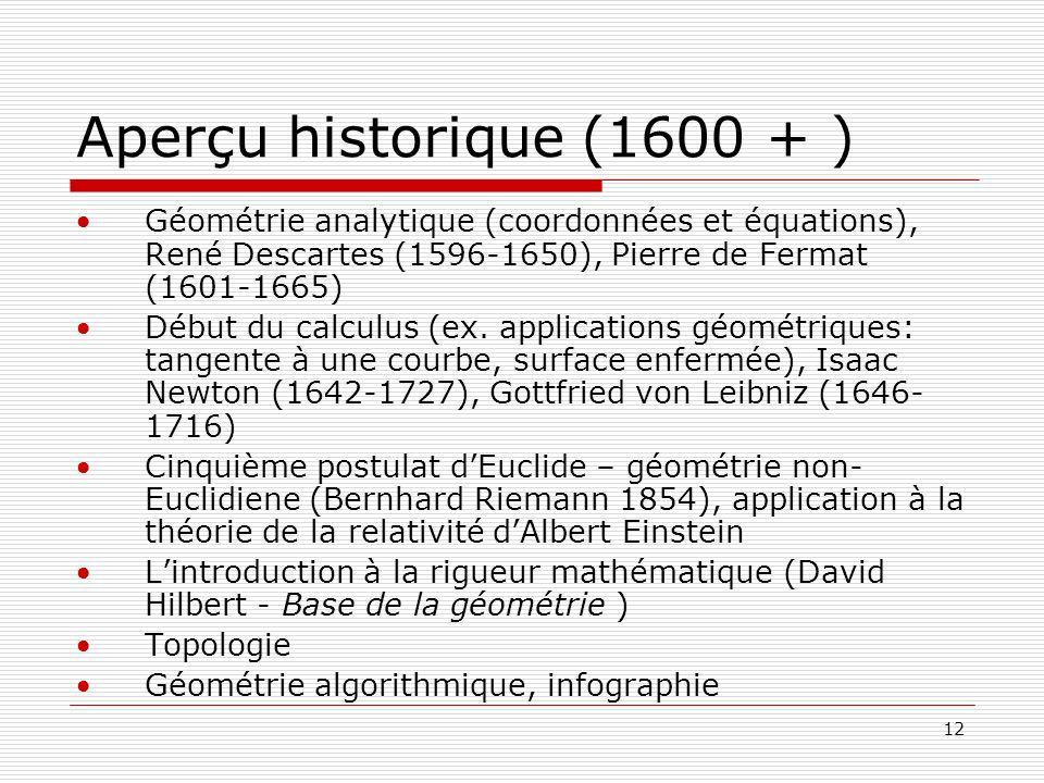12 Aperçu historique (1600 + ) Géométrie analytique (coordonnées et équations), René Descartes (1596-1650), Pierre de Fermat (1601-1665) Début du calc
