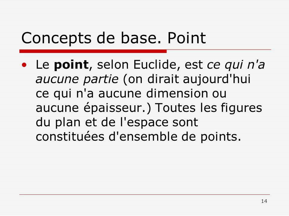 14 Concepts de base. Point Le point, selon Euclide, est ce qui n'a aucune partie (on dirait aujourd'hui ce qui n'a aucune dimension ou aucune épaisseu
