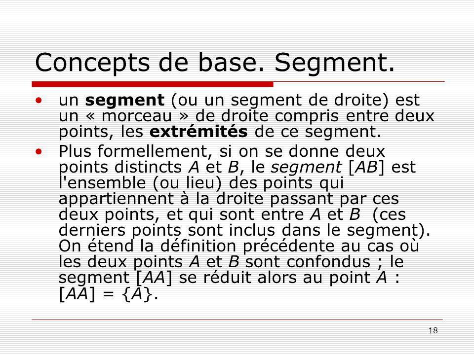 18 Concepts de base. Segment. un segment (ou un segment de droite) est un « morceau » de droite compris entre deux points, les extrémités de ce segmen