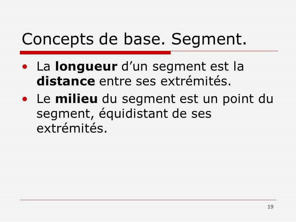 19 Concepts de base. Segment. La longueur dun segment est la distance entre ses extrémités. Le milieu du segment est un point du segment, équidistant
