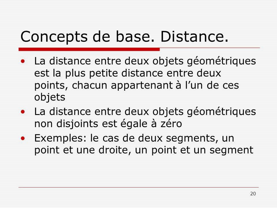 20 Concepts de base. Distance. La distance entre deux objets géométriques est la plus petite distance entre deux points, chacun appartenant à lun de c