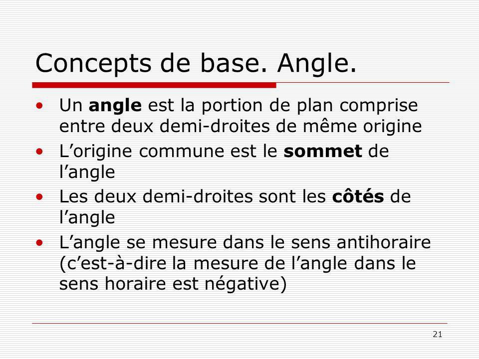 21 Concepts de base. Angle. Un angle est la portion de plan comprise entre deux demi-droites de même origine Lorigine commune est le sommet de langle