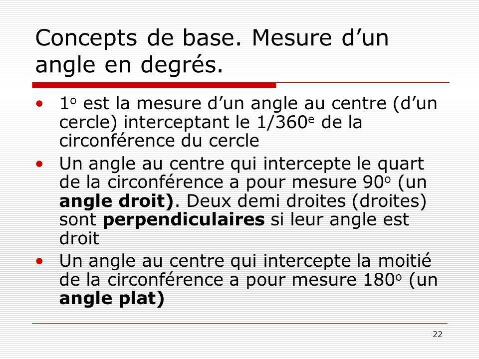 22 Concepts de base. Mesure dun angle en degrés. 1 o est la mesure dun angle au centre (dun cercle) interceptant le 1/360 e de la circonférence du cer