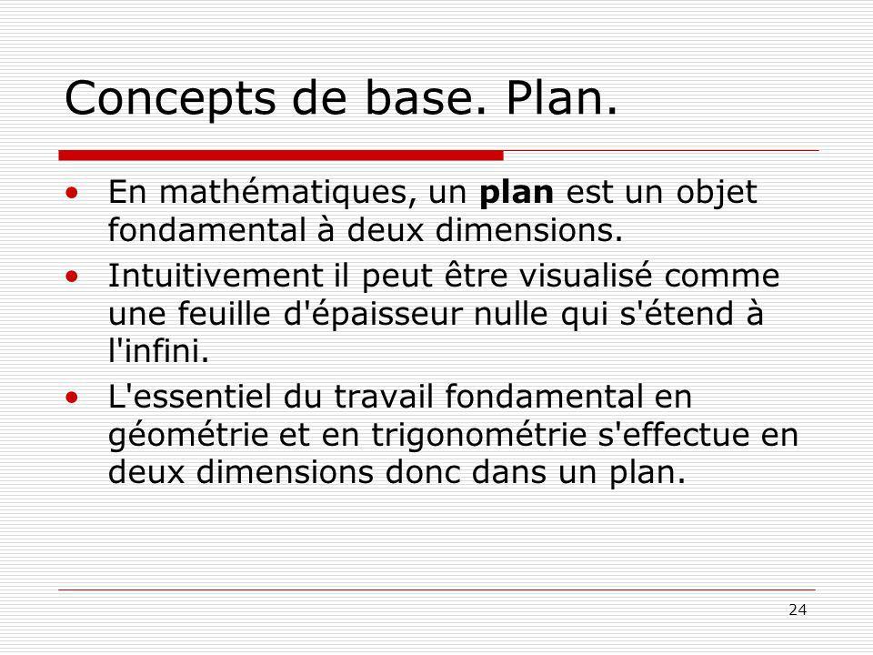 24 Concepts de base. Plan. En mathématiques, un plan est un objet fondamental à deux dimensions. Intuitivement il peut être visualisé comme une feuill