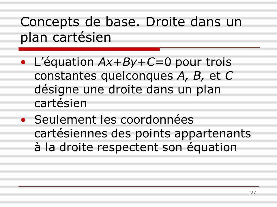 27 Concepts de base. Droite dans un plan cartésien Léquation Ax+By+C=0 pour trois constantes quelconques A, B, et C désigne une droite dans un plan ca