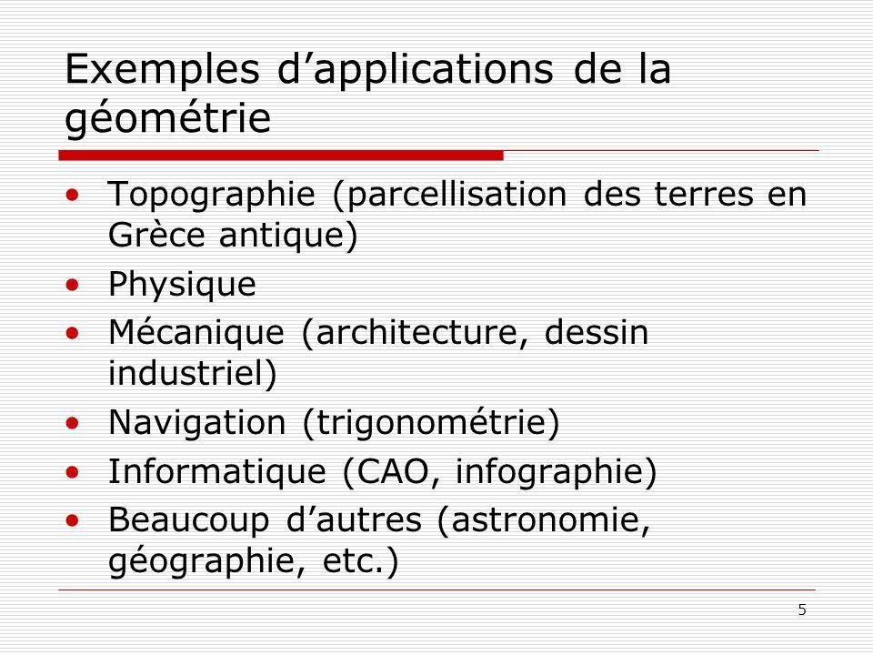 5 Exemples dapplications de la géométrie Topographie (parcellisation des terres en Grèce antique) Physique Mécanique (architecture, dessin industriel)