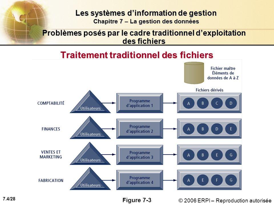 7.5/28 Les systèmes dinformation de gestion Chapitre 7 – La gestion des données © 2006 ERPI – Reproduction autorisée Problèmes posés par le cadre traditionnel dexploitation des fichiers La redondance et lincohérence des données Redondance des données : survient lorsque la même donnée se retrouve à plusieurs endroitsRedondance des données : survient lorsque la même donnée se retrouve à plusieurs endroits Incohérence des données : survient lorsquil y a redondance des données et quune même donnée ne possède pas la même valeur partout ou bien porte des noms différents ou encore est encodée différemmentIncohérence des données : survient lorsquil y a redondance des données et quune même donnée ne possède pas la même valeur partout ou bien porte des noms différents ou encore est encodée différemment