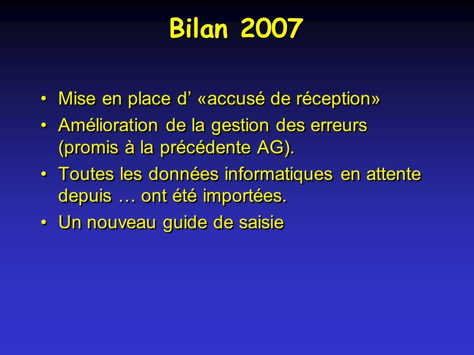 Bilan 2007 Mise en place d «accusé de réception» Amélioration de la gestion des erreurs (promis à la précédente AG).