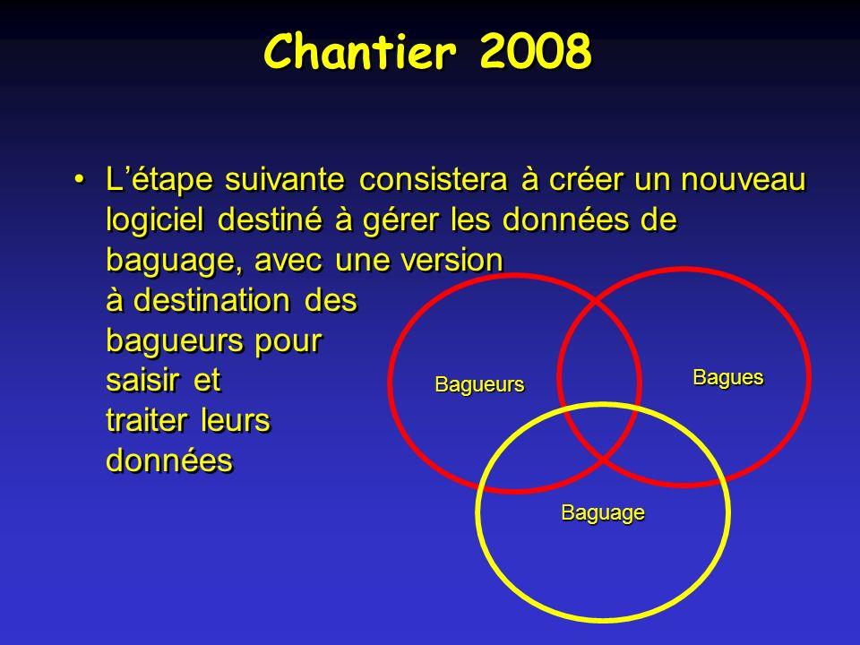 Chantier 2008 Létape suivante consistera à créer un nouveau logiciel destiné à gérer les données de baguage, avec une version à destination des bagueurs pour saisir et traiter leurs données Bagueurs Bagues Baguage