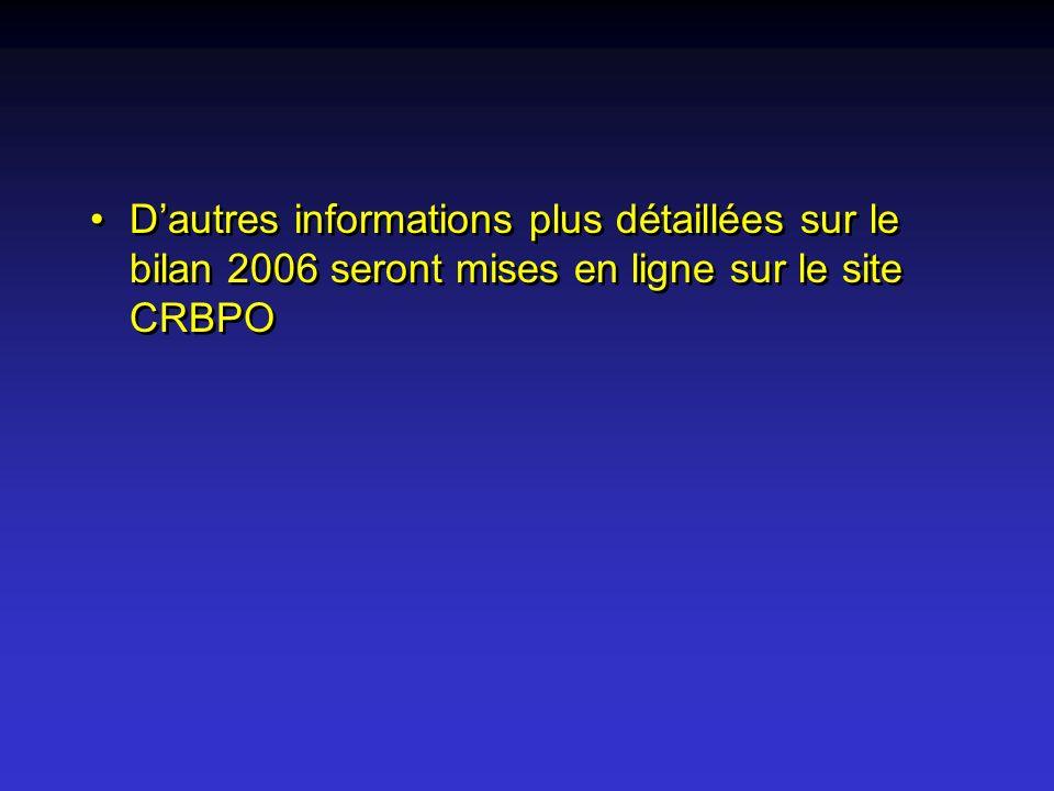 Dautres informations plus détaillées sur le bilan 2006 seront mises en ligne sur le site CRBPO