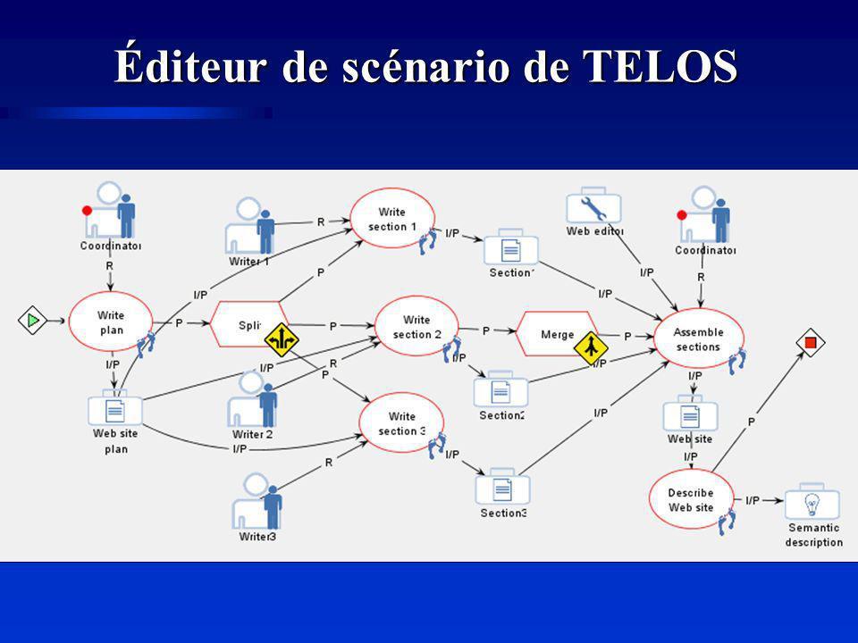 Éditeur de scénario de TELOS