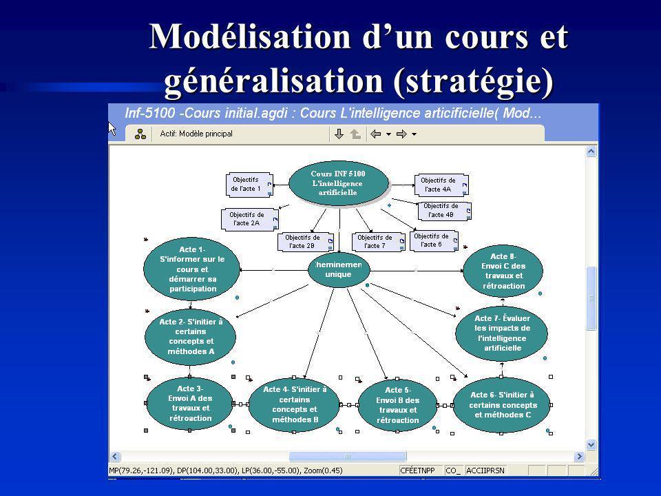Modélisation dun cours et généralisation (stratégie)