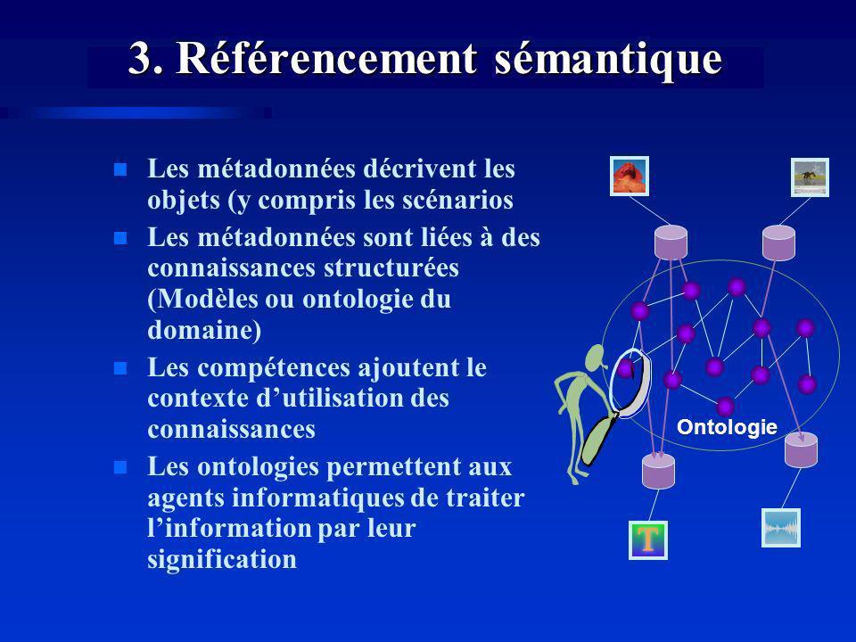 3. Référencement sémantique n Les métadonnées décrivent les objets (y compris les scénarios n Les métadonnées sont liées à des connaissances structuré
