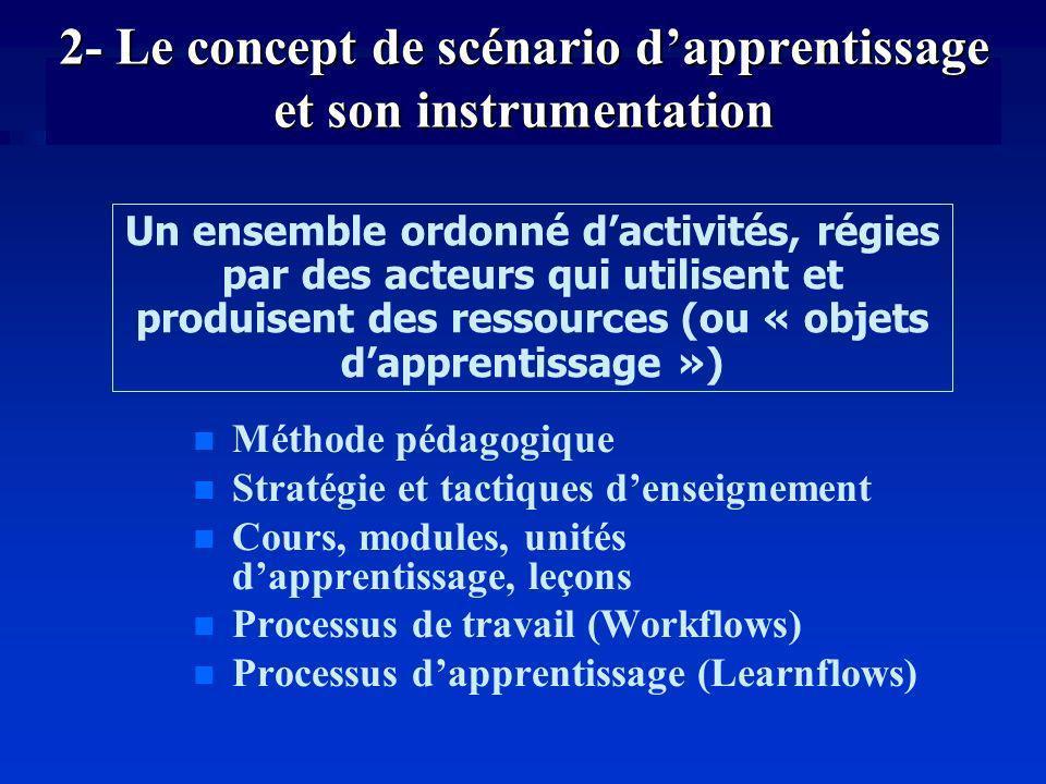 2- Le concept de scénario dapprentissage et son instrumentation n Méthode pédagogique n Stratégie et tactiques denseignement n Cours, modules, unités dapprentissage, leçons n Processus de travail (Workflows) n Processus dapprentissage (Learnflows) Un ensemble ordonné dactivités, régies par des acteurs qui utilisent et produisent des ressources (ou « objets dapprentissage »)
