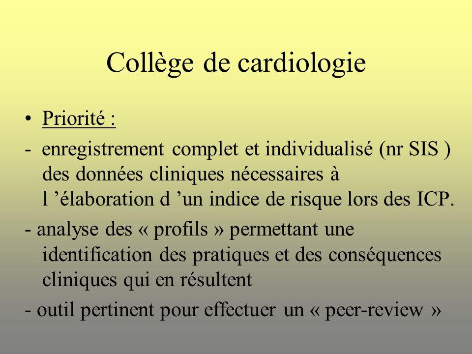 Collège de cardiologie Priorité : - enregistrement complet et individualisé (nr SIS ) des données cliniques nécessaires à l élaboration d un indice de