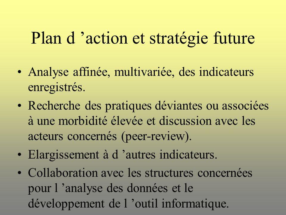Plan d action et stratégie future Analyse affinée, multivariée, des indicateurs enregistrés. Recherche des pratiques déviantes ou associées à une morb